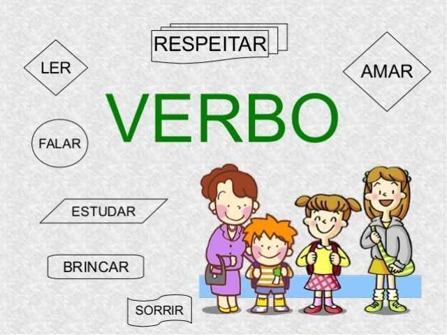 Verbo - Classificações e como identificar